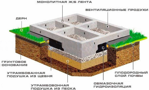 Збудував баню з газоблоків фото фото 436-688